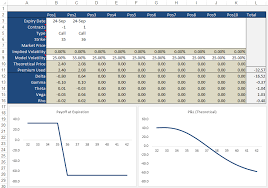 Options Trading Journal Spreadsheet by Black Scholes Option Calculator