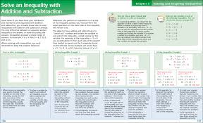 solve an inequality with addition and subtraction algebra boot camp