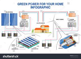 beautiful solar panel design for home images decorating design