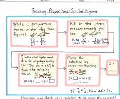 Thinking Map Math Algebra U2013 Flow Map Solving Proportions Similar Figures