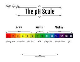 kenneth hein knows the importance of ph balance in soil for