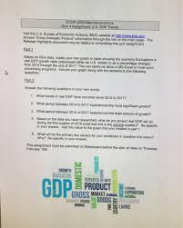 us bureau economic analysis solved econ 2200 macroeconomics quiz 4 assignment u s gd