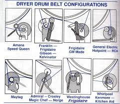 white knight tumble dryer wiring diagram dolgular com
