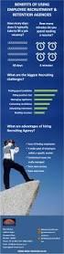 les 25 meilleures idées de la catégorie recruitment agencies sur