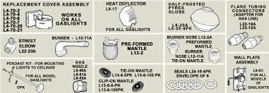outdoor natural gas light mantles paulin outdoor products indoor heaters