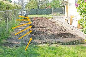 Building Raised Beds How To Build A Raised Bed With Grass Sod Walls U2022 Nifty Homestead