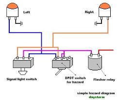 28 wiring diagram for hazard lights thesamba com beetle