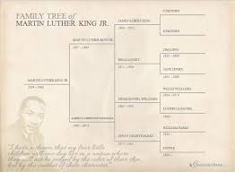 stammbaum co jp 67 best genealogy family quotes images on pinterest family tree