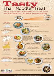 cuisine am ag pas cher 50 nuances de nouilles tourisme thailande fr com