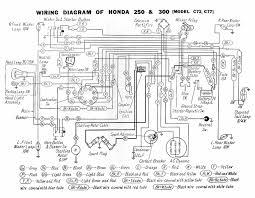 land rover discovery electrical wiring manual teryx wiring diagram polaris ranger wiring diagram images wiring