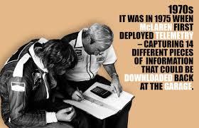 mclaren formula 1 a brief history of computing in formula 1