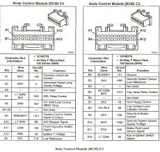 horn wire diagram 2000 impala wiring diagrams