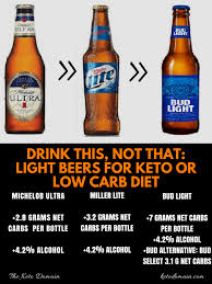 best light beer to drink on a diet drink this not that light beers light beer keto and bud light