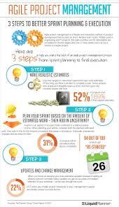 It Project List Template Best 25 Project Management Ideas On Pinterest Project