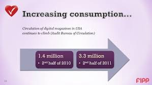 audit bureau of circulation usa tablets and magazine engagement content
