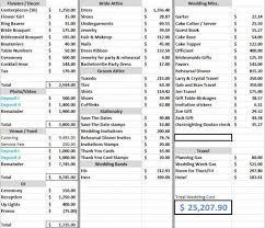 wedding budget what a 25 000 wedding budget looks like pt money