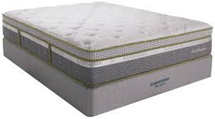 Cool Comfort Mattress Pad Scandinavian Sleep Cool Comfort Plus