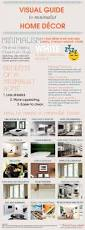 minimalist home decor infographic window shading systems ltd