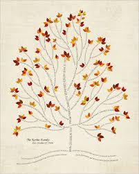 family tree designs 15 amazing family tree templates designs