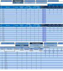 Schedule Spreadsheet 2017 Formula 1 Race Schedule And Championship Tracker