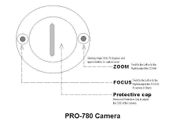 swann communications how adjust the zoom and focus of the pro