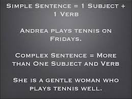 complex sentence worksheet