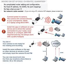 Setting Up Your Smartphone Now by Amazon Com Wifi Spy Camera With Recording U0026 Remote Internet