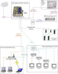 wiring diagrams cat 5 connectors buy cat5e cable cat 5 ends