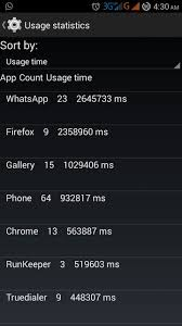 android incallui applications how do i when an app was used in android