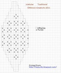 mona s creativity traditional