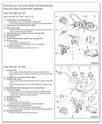 vacuum routing diagram tdi u0026 diesel forum uk mkivs