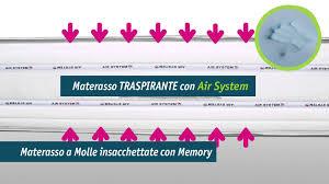 materasso memory molle insacchettate materasso a molle insacchettate indipendenti 7 zone alto 24 cm con