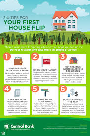 Flipping Houses by 6 Things You Need To Know When It Comes To House Flipping