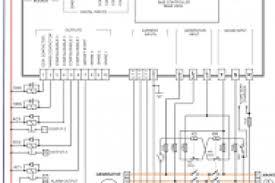 perkins generator control panel wiring diagram 4k wallpapers