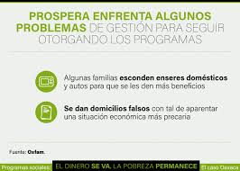 reglas de operacion prospera 2016 programas sociales el dinero se va la pobreza permanece animal