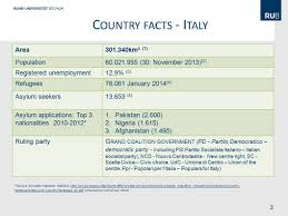 the role of migration organizations in the italian migration