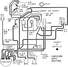 do you have a vacuum diagram for a 1985 isuzu trooper fixya