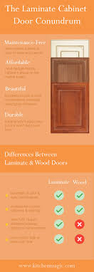 how to clean laminate wood kitchen cabinets are laminate cabinets inferior to wood