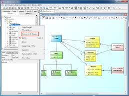 convert diagrams and models in a project astah net