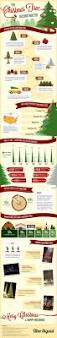 11 company christmas party invitation wording ideas