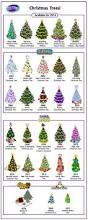 christmas tree gallery wkn webkinz newz