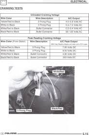 polaris outlaw wiring diagram with simple images 60235 linkinx com