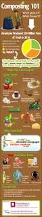 best 25 how to compost ideas on pinterest composting 101