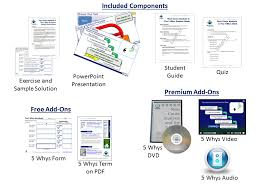 00 Root Cause Analysis The 5 Whys Instructor Discount Pack 5 Whys Form