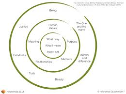 life by design home business how to add soul to the new business paradigm sustainable brands