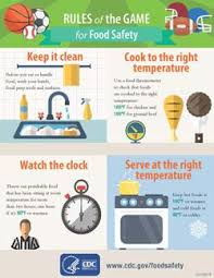 day food safety tips features cdc