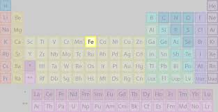 Potassium On Periodic Table Where Is Potassium Found On The Periodic Table