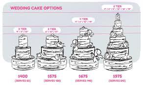 average cost of a wedding cake wedding cake cost food photos
