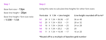 a framework for creating a predictable u0026 harmonious spacing system