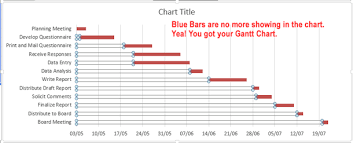 Excel 2013 Gantt Chart Template How To A Gantt Chart In Excel 2013 Tutorial